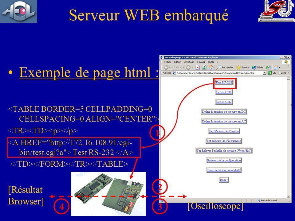 Serveur WEB embarqué Exemple de page html : 1 2 [Résultat Browser] 4 3